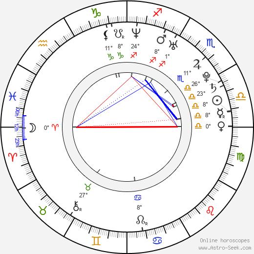 Sati Kazanova birth chart, biography, wikipedia 2020, 2021