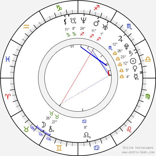 Scott Taylor birth chart, biography, wikipedia 2019, 2020