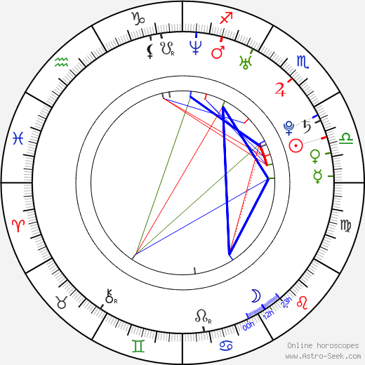 Shaoqun Yu день рождения гороскоп, Shaoqun Yu Натальная карта онлайн
