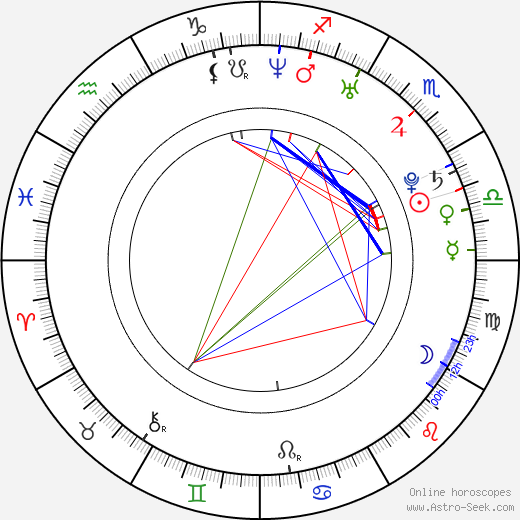 Yun-hie Jo astro natal birth chart, Yun-hie Jo horoscope, astrology