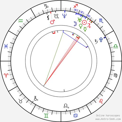 Амаре Стадемайр Amare Stoudemire день рождения гороскоп, Amare Stoudemire Натальная карта онлайн