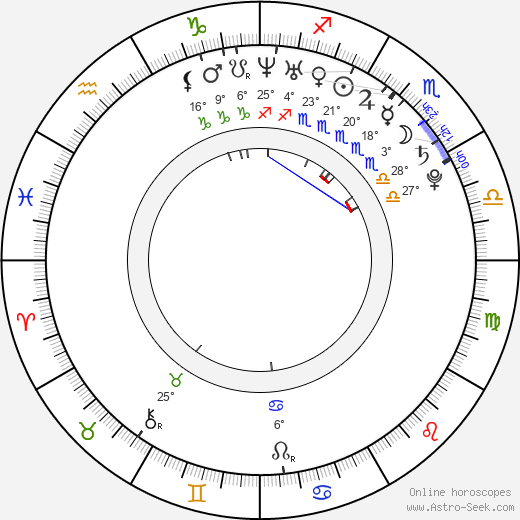 An Jo birth chart, biography, wikipedia 2019, 2020