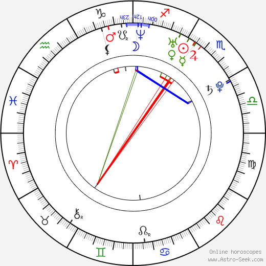 Aurore Broutin astro natal birth chart, Aurore Broutin horoscope, astrology