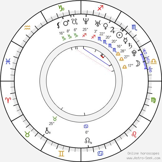 Avena Lee birth chart, biography, wikipedia 2019, 2020