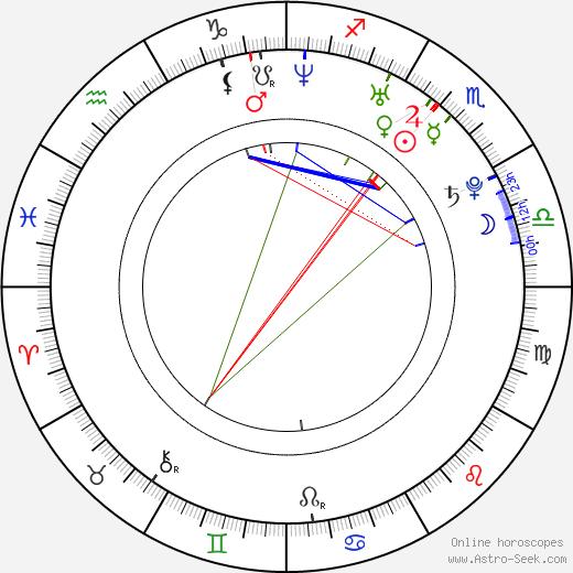 Avena Lee astro natal birth chart, Avena Lee horoscope, astrology