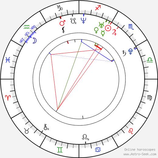Charlene Choi tema natale, oroscopo, Charlene Choi oroscopi gratuiti, astrologia