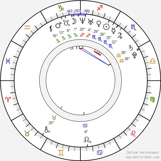 Damon Wayans Jr. birth chart, biography, wikipedia 2020, 2021