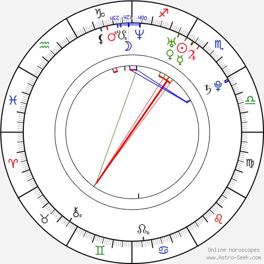 Damon Wayans Jr. birth chart, Damon Wayans Jr. astro natal horoscope, astrology