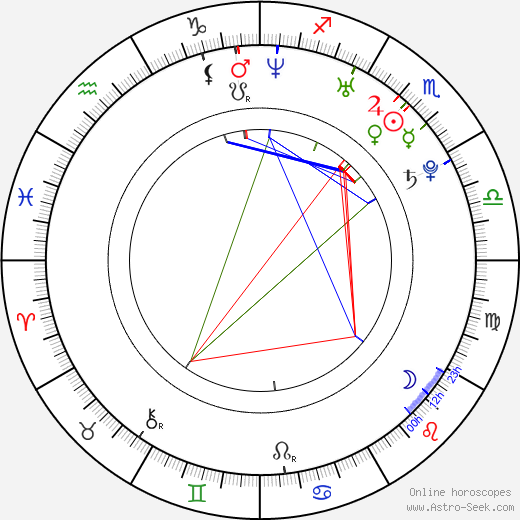Deja Kreutzberg tema natale, oroscopo, Deja Kreutzberg oroscopi gratuiti, astrologia