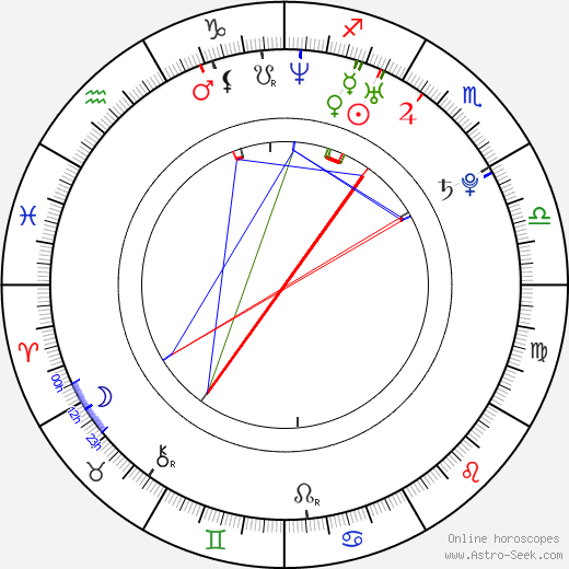Delik astro natal birth chart, Delik horoscope, astrology