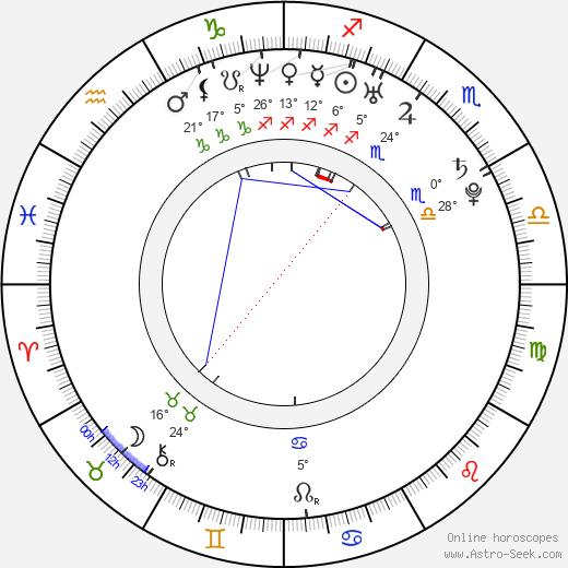 Eddie Spears birth chart, biography, wikipedia 2019, 2020