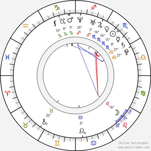 Ethan Juan birth chart, biography, wikipedia 2019, 2020