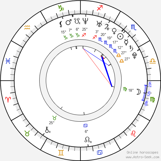 Heather Matarazzo birth chart, biography, wikipedia 2019, 2020