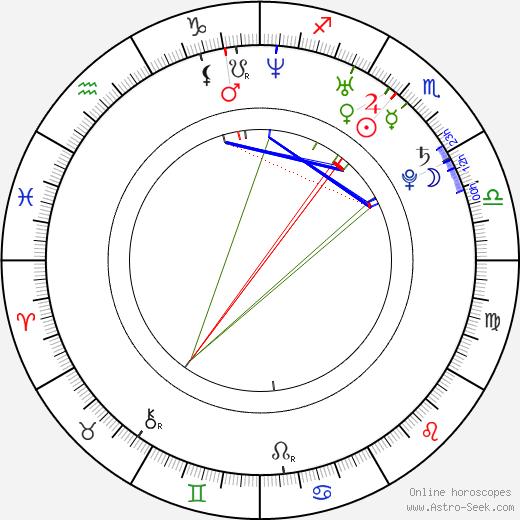Ilona Chojnowska tema natale, oroscopo, Ilona Chojnowska oroscopi gratuiti, astrologia