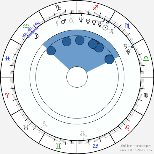 Isild Le Besco wikipedia, horoscope, astrology, instagram