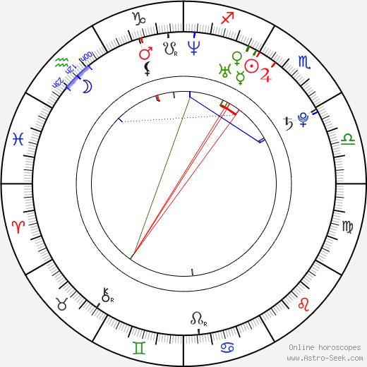Isild Le Besco birth chart, Isild Le Besco astro natal horoscope, astrology