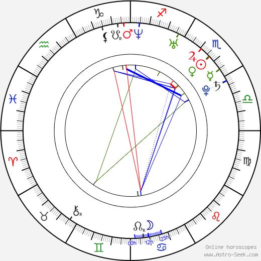 Jeremy Lelliott astro natal birth chart, Jeremy Lelliott horoscope, astrology