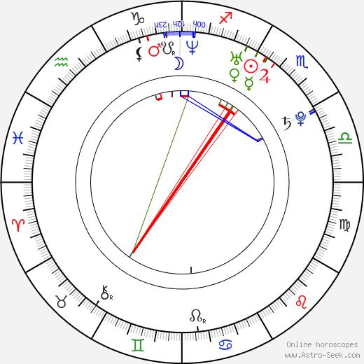 Jeremy Ray день рождения гороскоп, Jeremy Ray Натальная карта онлайн