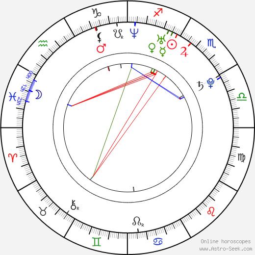 Joey Ansah astro natal birth chart, Joey Ansah horoscope, astrology