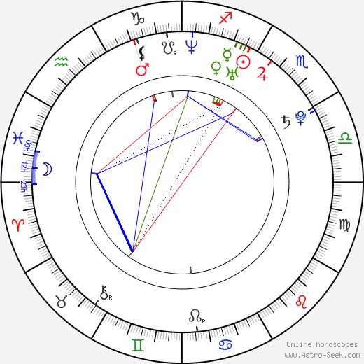 Jordan Lawson tema natale, oroscopo, Jordan Lawson oroscopi gratuiti, astrologia