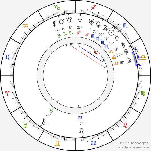 Kelly Kruger birth chart, biography, wikipedia 2018, 2019