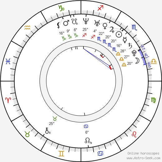 Kumi Koda birth chart, biography, wikipedia 2018, 2019