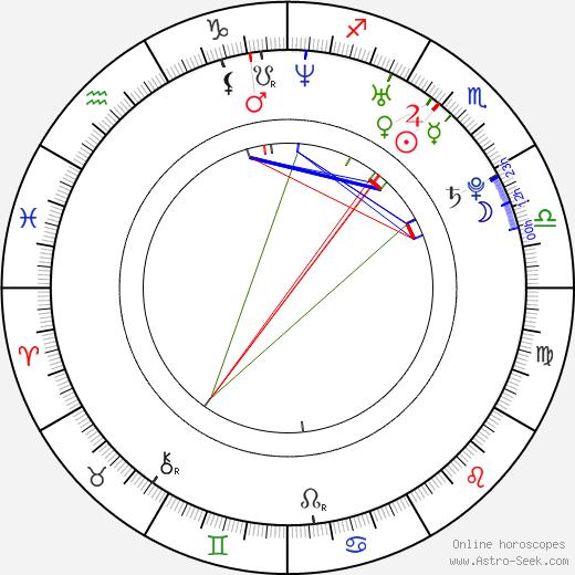 Kumi Koda astro natal birth chart, Kumi Koda horoscope, astrology