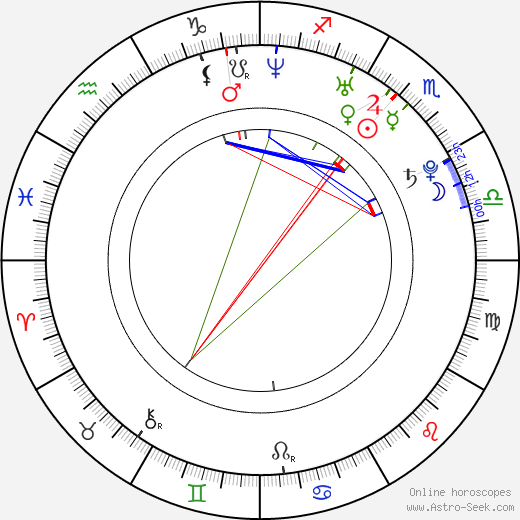 Kumi Koda tema natale, oroscopo, Kumi Koda oroscopi gratuiti, astrologia
