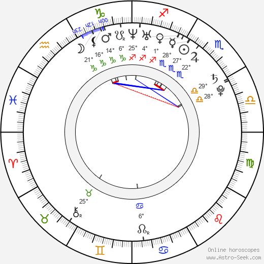 Margo Stilley birth chart, biography, wikipedia 2020, 2021