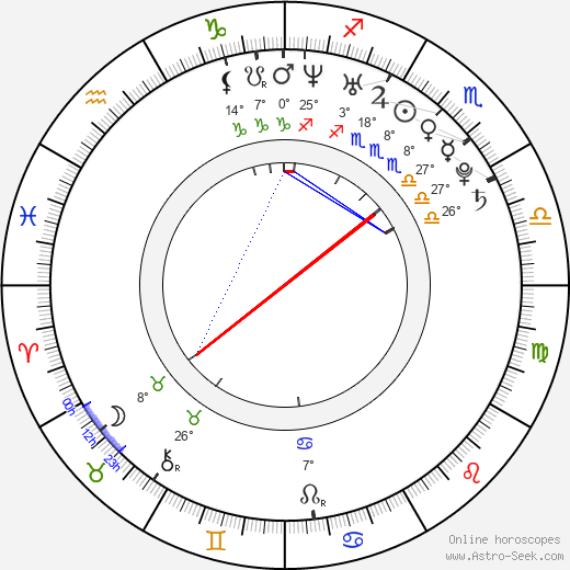 Martin Koreň birth chart, biography, wikipedia 2019, 2020