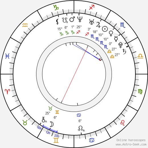 Medina birth chart, biography, wikipedia 2020, 2021
