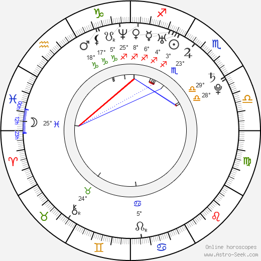 Michael Garnett birth chart, biography, wikipedia 2019, 2020