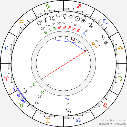 Mircea Monroe birth chart, biography, wikipedia 2019, 2020