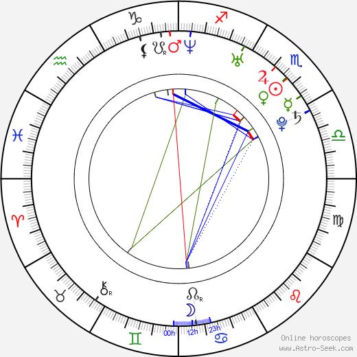 Petr Florián tema natale, oroscopo, Petr Florián oroscopi gratuiti, astrologia