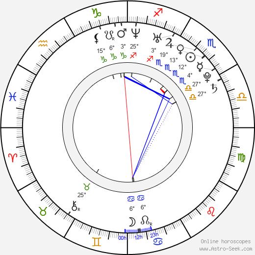 Rob Swire tema natale, biography, Biografia da Wikipedia 2020, 2021
