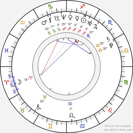 Ryan Thompson birth chart, biography, wikipedia 2020, 2021