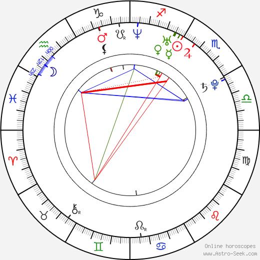 Seong-rok Sin astro natal birth chart, Seong-rok Sin horoscope, astrology