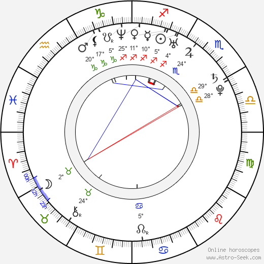 Steve Mullings birth chart, biography, wikipedia 2019, 2020