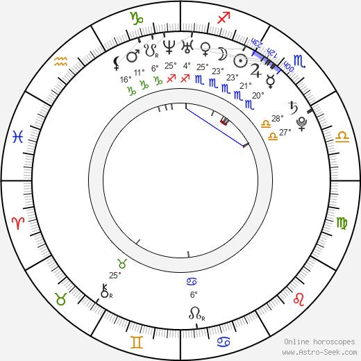 Susie Abromeit birth chart, biography, wikipedia 2019, 2020