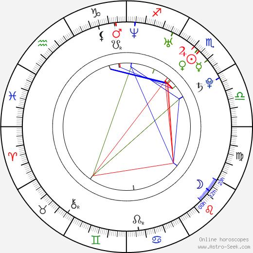 Ted DiBiase Jr. tema natale, oroscopo, Ted DiBiase Jr. oroscopi gratuiti, astrologia