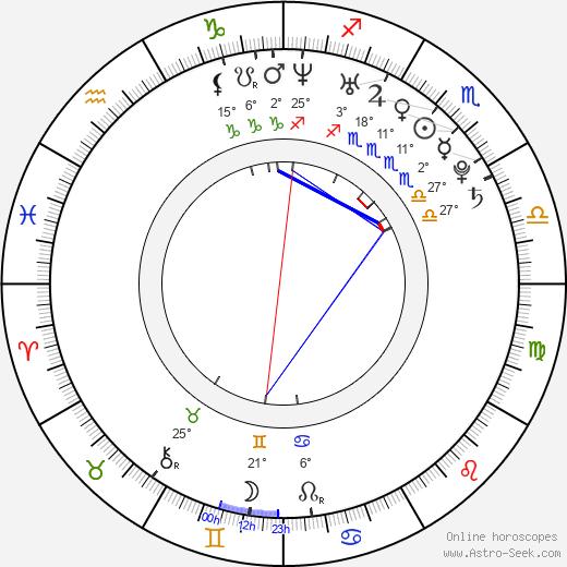 Travis Van Winkle birth chart, biography, wikipedia 2019, 2020