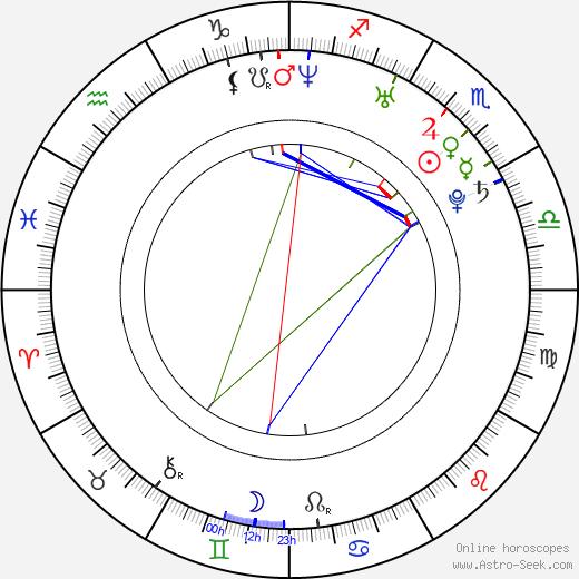 Travis Van Winkle astro natal birth chart, Travis Van Winkle horoscope, astrology