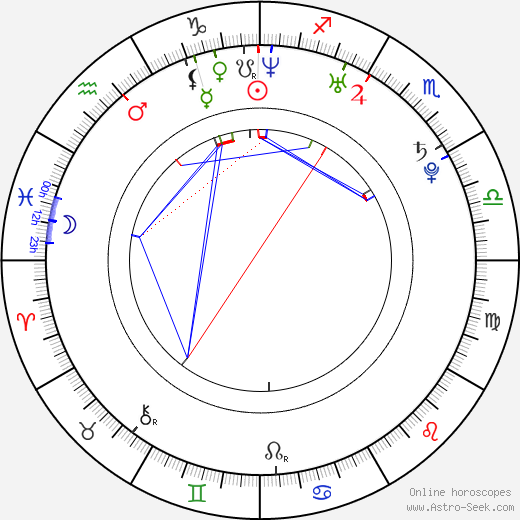 Alinne Moraes день рождения гороскоп, Alinne Moraes Натальная карта онлайн