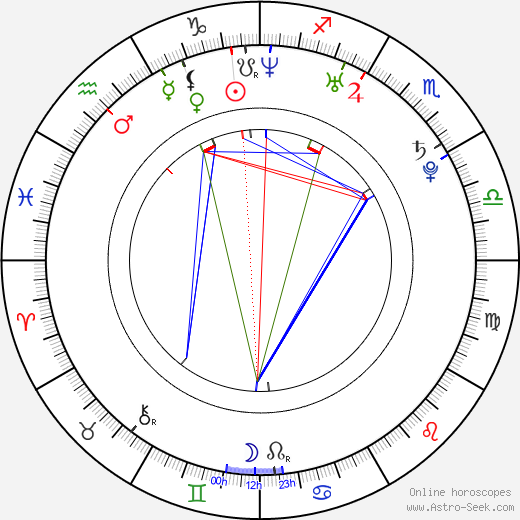 Alison Brie astro natal birth chart, Alison Brie horoscope, astrology