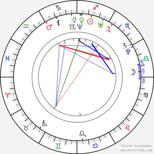 Aya Okamoto birth chart, Aya Okamoto astro natal horoscope, astrology
