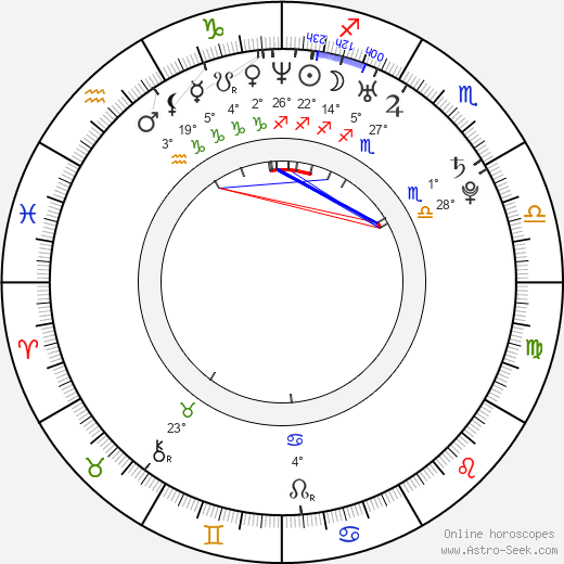 Blake J. Harris birth chart, biography, wikipedia 2019, 2020