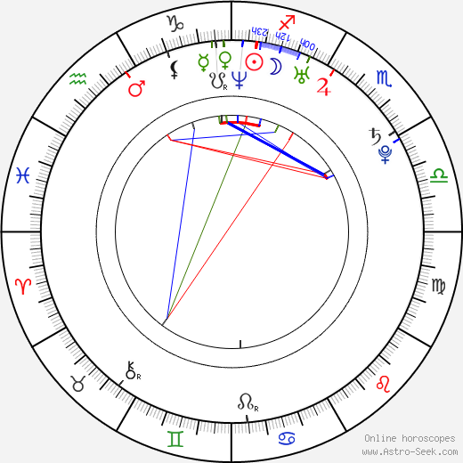 Blake J. Harris astro natal birth chart, Blake J. Harris horoscope, astrology