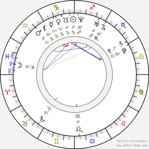 Brooke Nevin birth chart, biography, wikipedia 2019, 2020