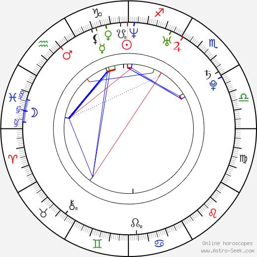 Brooke Nevin astro natal birth chart, Brooke Nevin horoscope, astrology