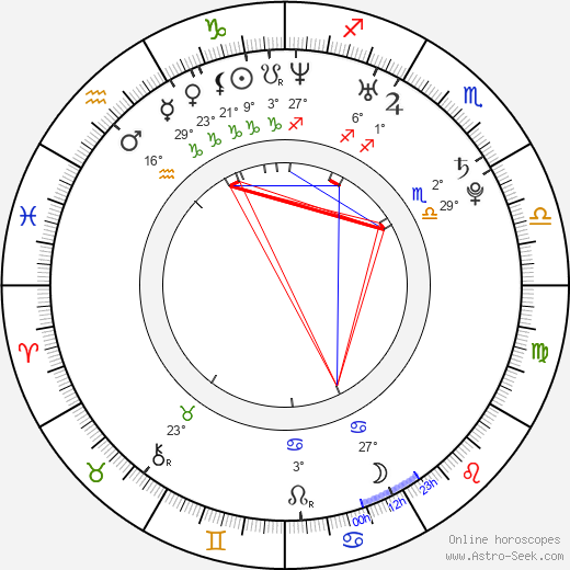 Cassie Courtland birth chart, biography, wikipedia 2019, 2020
